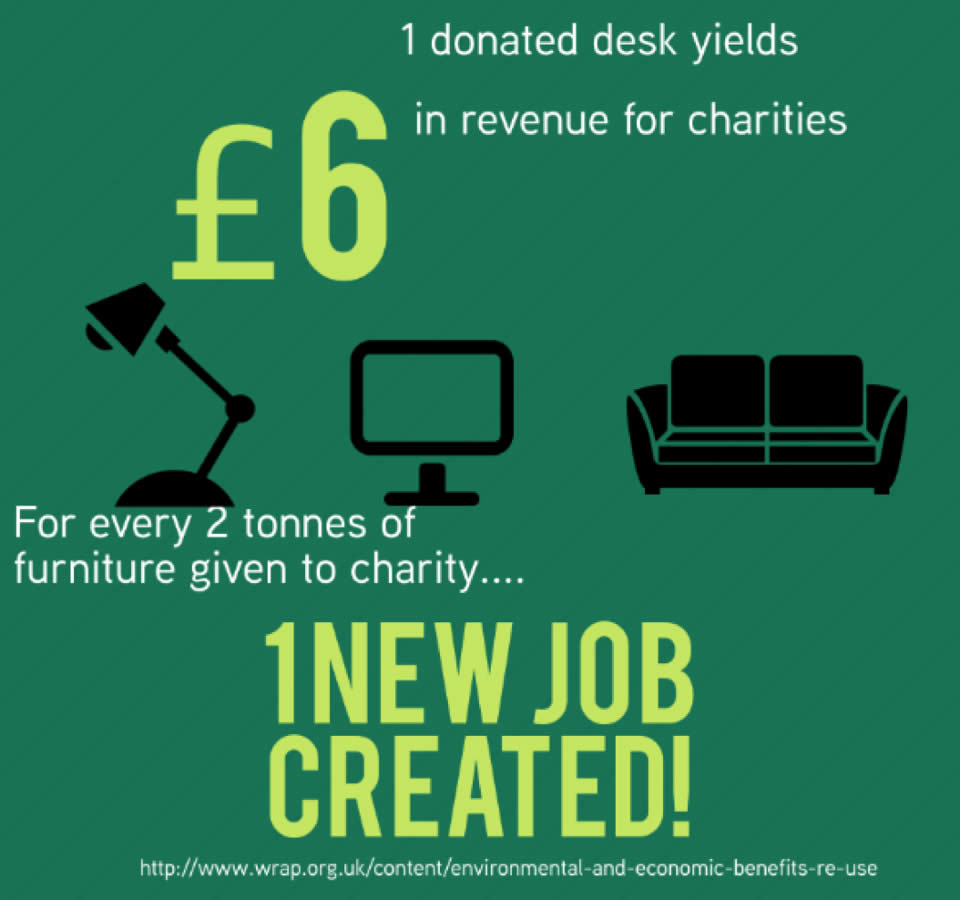 donate donation charity surplus assets chair sofa help warp it