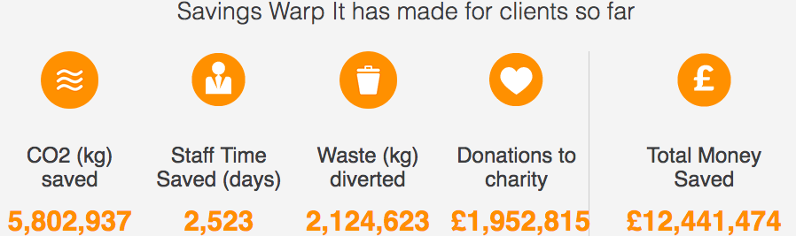 charity figures.png