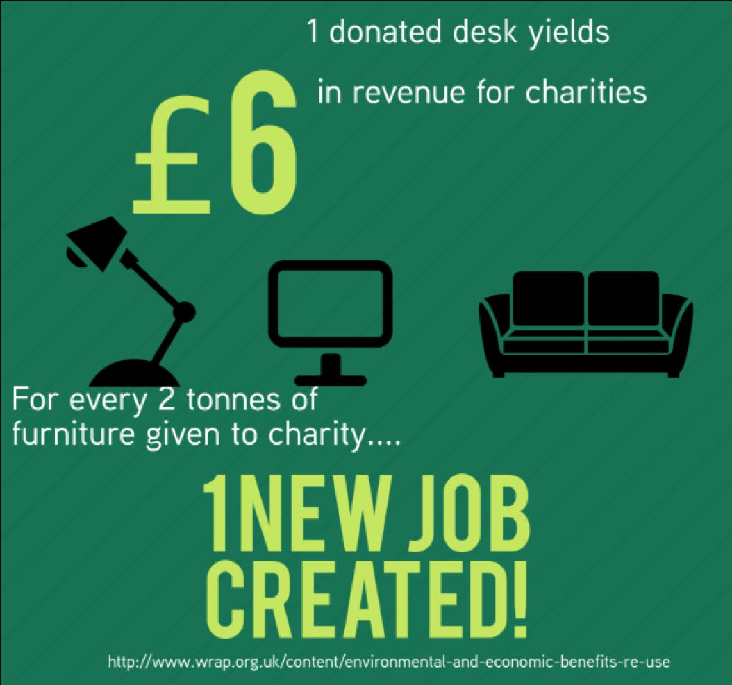 charity furniture