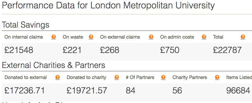 londonmet metrics savings.png