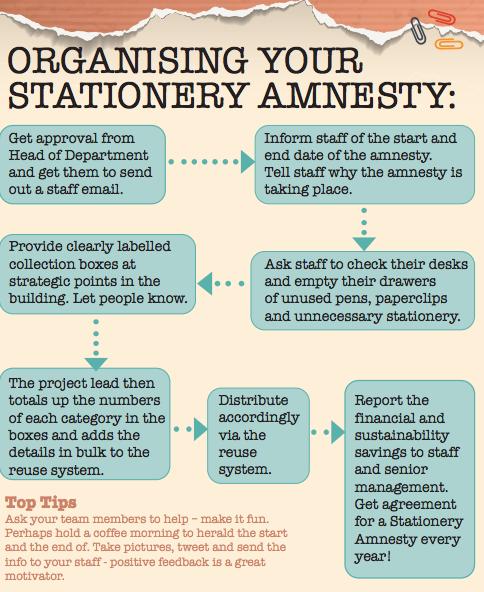 stationery amnesty 1.png