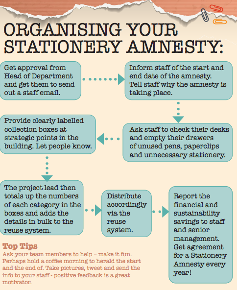 stationery amnesty 1.png